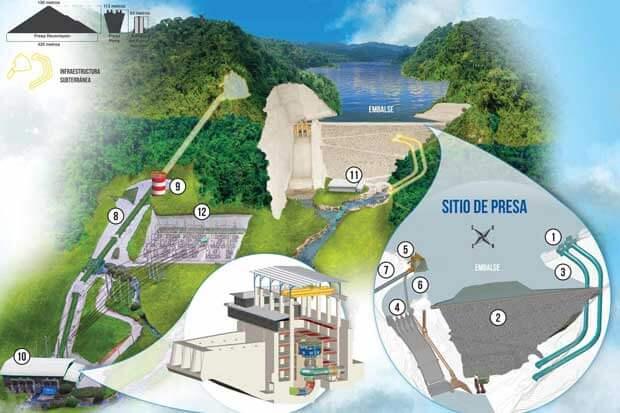 Fuente de la foto: https://www.larepublica.net/noticia/como_funciona_la_planta_hidroelectrica_reventazon_2016-09-16